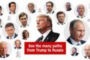 """美国会解密""""通俄""""门调查争议备忘录"""